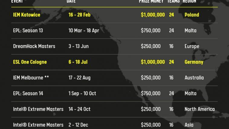 ESL анонсировала ESL Pro Tour на 2021 год